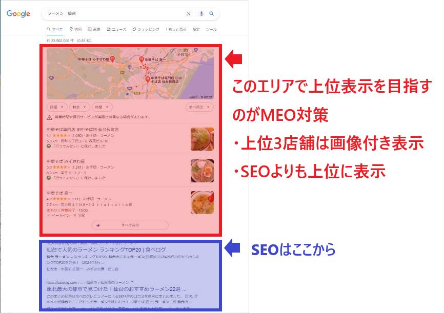 MEOマップ